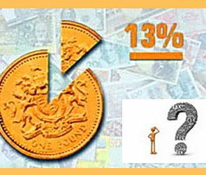 Как подать декларацию 3 НДФЛ и получить налоговый вычет в 2012 году?
