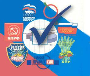 Политические партии в новое время