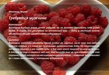 Подарок для одиноких на День Святого Валентина от  36on.ru