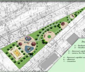 В 2016 году благоустроят 7 воронежских парков (ПРЕЗЕНТАЦИЯ)