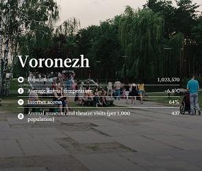 Воронеж вошел в ТОП-9 креативных городов по версии британского журнала