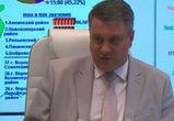 Почти 30% жителей Воронежской области пришли на выборы к 15 часам