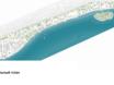 Новая концепция Петровской набережной 183181